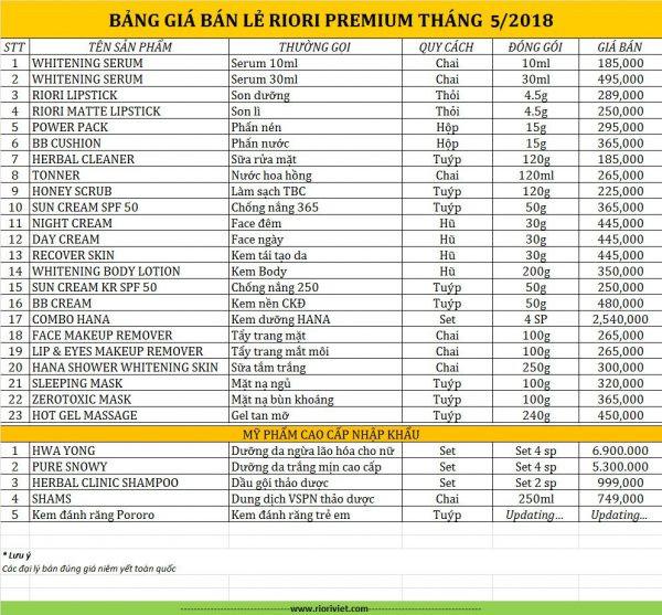 bảng giá riori tháng 5 năm 2018